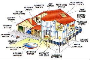 alarme maison que choisir