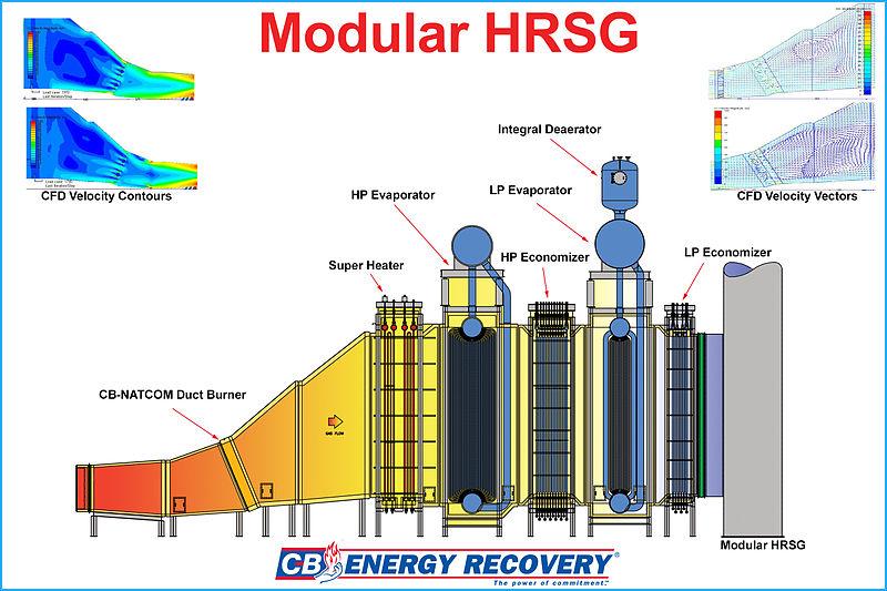 centrales vapeur calor
