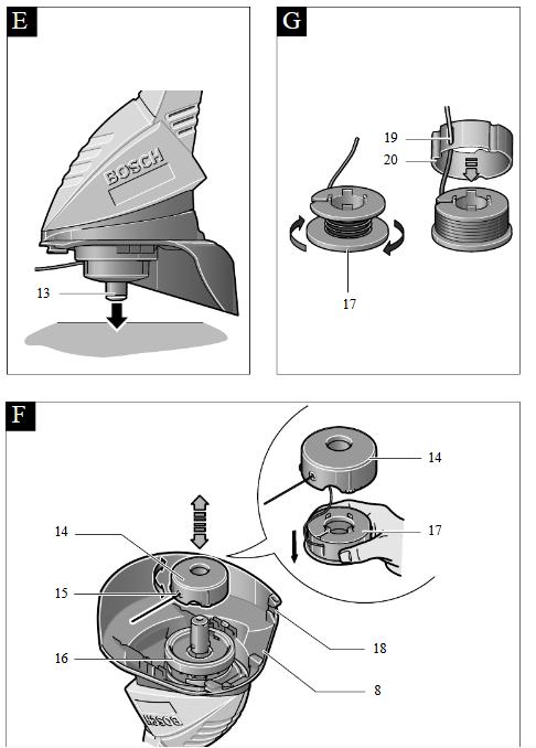 coupe bordure electrique bosch