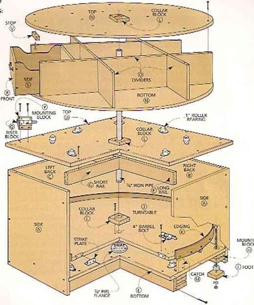 etablie en bois