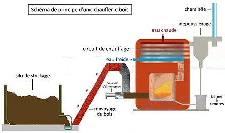 turbine aspiration industrielle