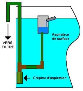 aspiratuer