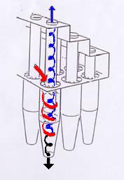 aspirateur filtre eau