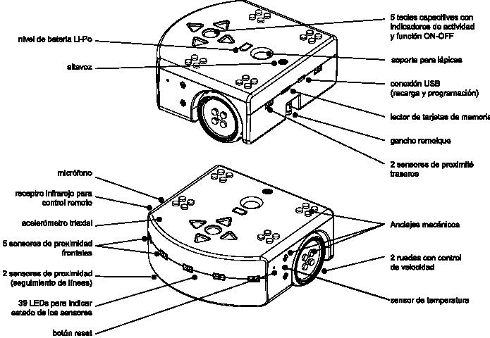 aspirateur philipps