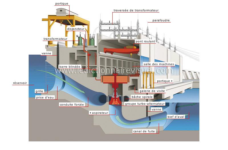 centrale vapeur aspirateur