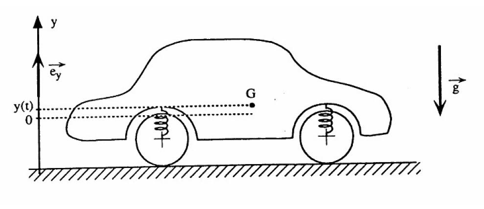 outils de mécanique automobile